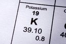 Minerals That Have Similar Functions to Potassium