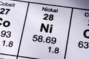 Nickel Toxicity in Wastewater