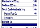 What Is Considered Low Sodium on a Nutrition Panel?