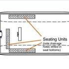 Pontoon Boat Operating Instructions