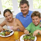 Family Weight Loss Camps