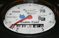 What Is a Water Meter?