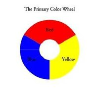 Primary pigment colors.