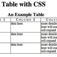 How to style a table with css ehow for Beauty table style css