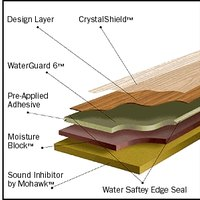 How To Compare Laminate Flooring Brands Ehow