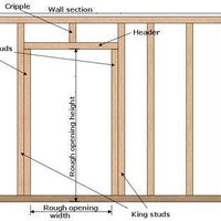 How To Frame A New Interior Wall Door Frame Ehow