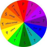 Basic Color Theory Ehow