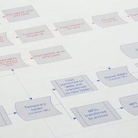 the advantages of data flow diagrams   ehow