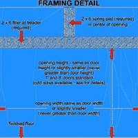 how to build a garage door frame ehow