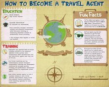 The Steps to Becoming a Travel Agent thumbnail