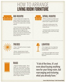 Tips For Arranging Living Room Furniture thumbnail