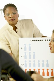 A business's managerial system encompasses the people and process that help the business achieve its objectives.