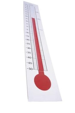 Teach students how to read a thermometer.