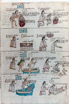 These hieroglyphics depict Aztec children in schools.