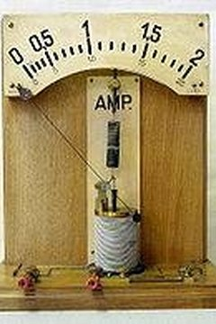 Antique ammeter.