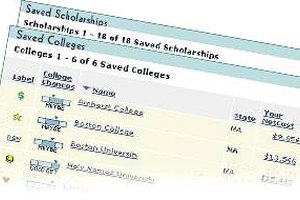 About Free Online Scholarship Applications