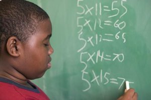 How to Help a Child Memorize Multiplication Tables