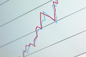 Online price, volume and moving-average charts allow you to analyze a fund's price potential.