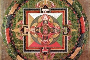 A mandala is an example of a sacred object found in the Buddhist faith.