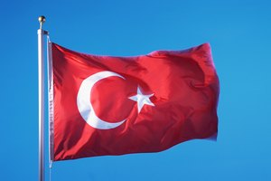 Dominant Muslim Beliefs in Turkey