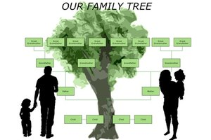 A family tree lists family members past and present.