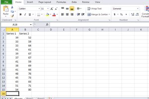 Data entered in two separate columns with headers in the first row of each column.
