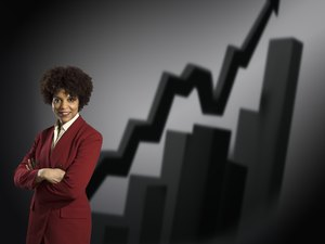 How to Calculate Stock Growth