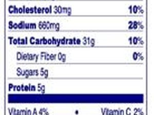 Are Trans Fatty Acids Listed on a Food Label?