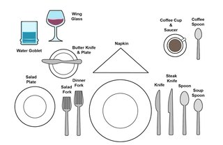[Article Image] - How to Set the Table