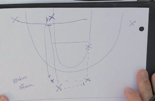 [Article Image] - How to Coach Basketball Systems