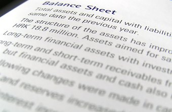Your balance sheet is impacted by your investments.