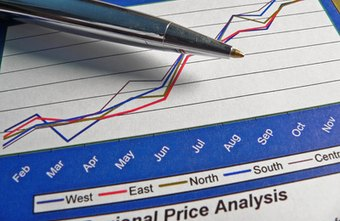 The regional price analysis helps to identify marketing strategies.