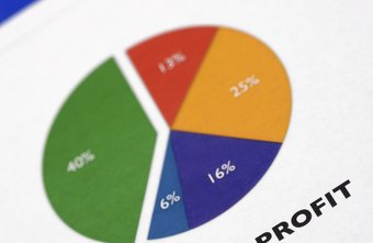 A 2D pie chart is one of the more basic options in Excel.