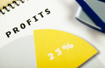 Profit and loss comparisons provide your business with a complete financial picture.