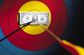Hitting production and profit targets can lead to achieving overall business goals.