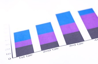 Graphing your company's profit margin helps you to identify trends for future planning.