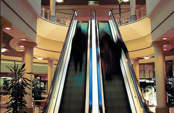Malls are an attractive location for a retail store because of the high amount of foot traffic and shared advertising costs.