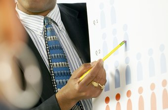 Measure business performance using quantitative data.