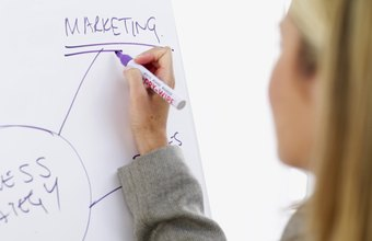 Corporate strategies include marketing components.