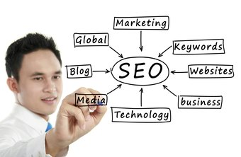 SEO techniques try to identify what search engines like Google look for when ranking websites.