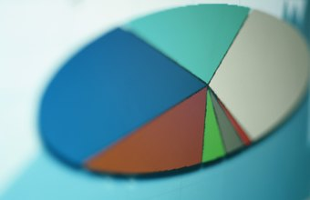 Market share can be displayed with a pie chart.