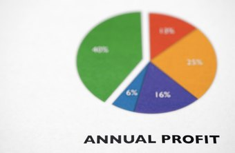 Add a pie chart to a Google Spreadsheet.