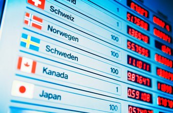 Foreign currency fluctuations affect the value of your international invoices.