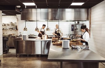 What makes a commercial kitchen - Commercial cuisine professionnelle ...