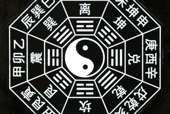The bagua, or map of internal directions, has eight divisions.