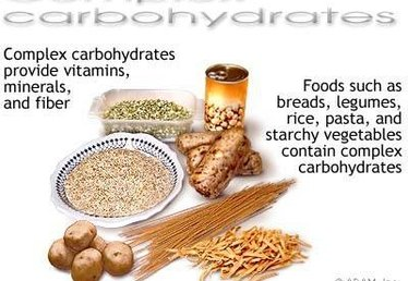How Does Eating Carbohydrates Affect Health?
