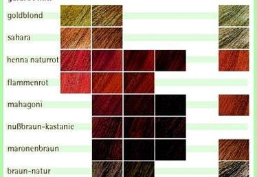 Types of Hair Colors