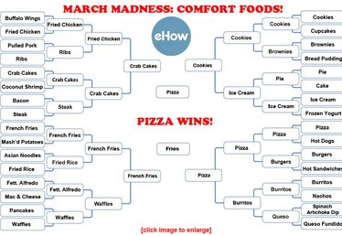 A March Madness Bracket for the People: Comfort Food Showdown