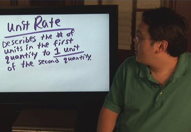 What Is the Unit Rate in Math?