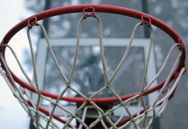 Specifications for Basketball Goals